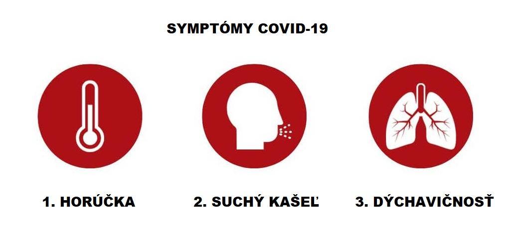 Základné symptómy ochorenia COVID-19 nie je ľahké rozoznať od nachladnutia a chrípky